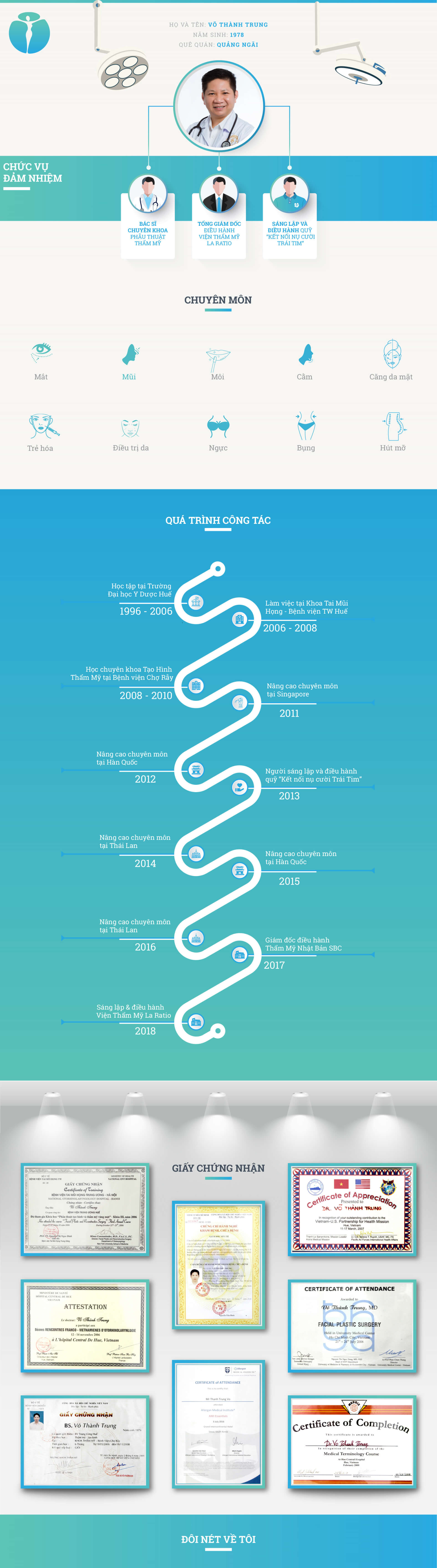 Infographic Vothanhtrung 2